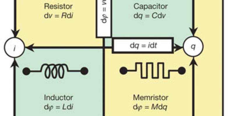 Le Memristor, ce composant qui imite le cerveau humain